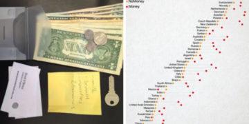 vapyvapvyap 700x366 360x180 - Учёные раскидали по миру 17 тысяч кошельков, чтобы узнать, насколько честны люди в разных странах